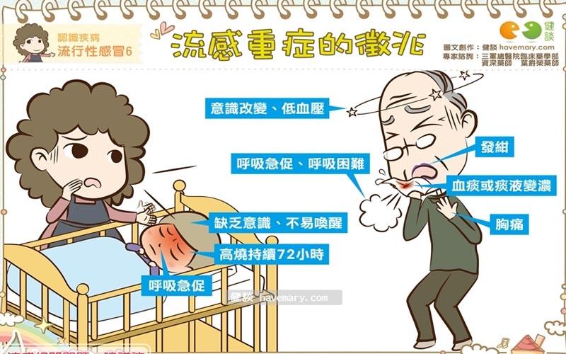 嚴防流感重症 危險徵兆莫輕忽