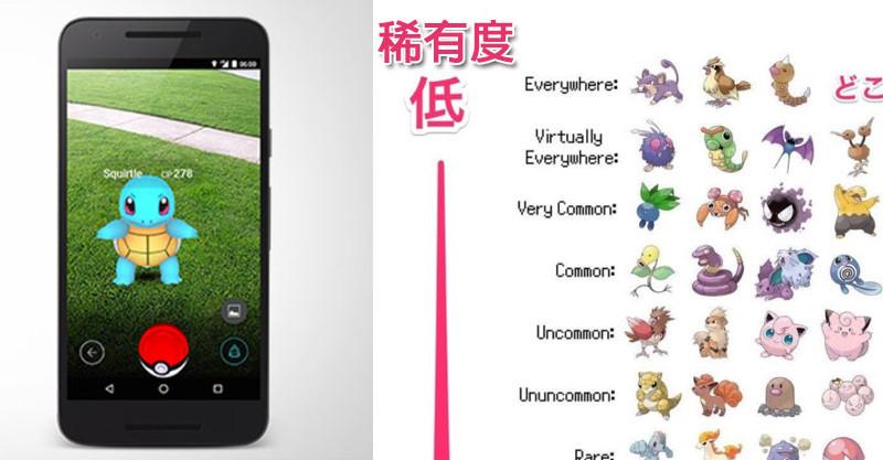 知道你抓的寵物是幾顆星嗎?有這一張Pokemon Go「珍貴度列表」,就再也不會浪費寶貝球了!
